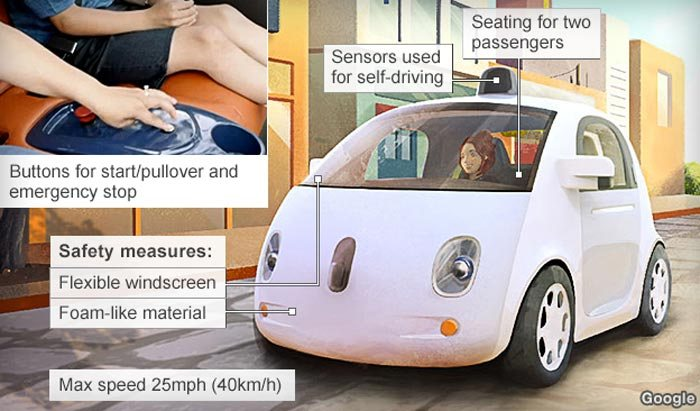 Latest High-Tech Cars May Keep Your Hands Off the Wheel